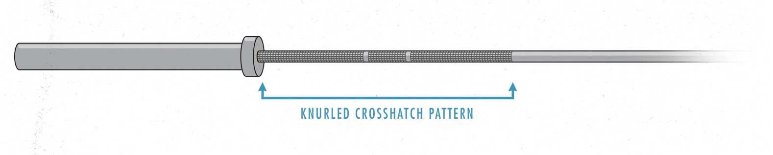 Illustration of the crosshatched knurling that's used to grip a barbell.
