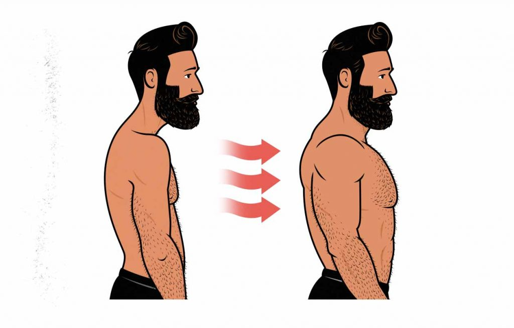 Before and after illustration of a man building a thicker torso.