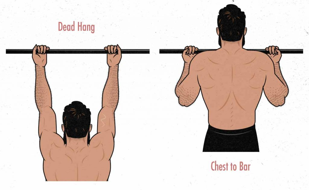 Illustration of a man doing chin-ups with a full range of motion