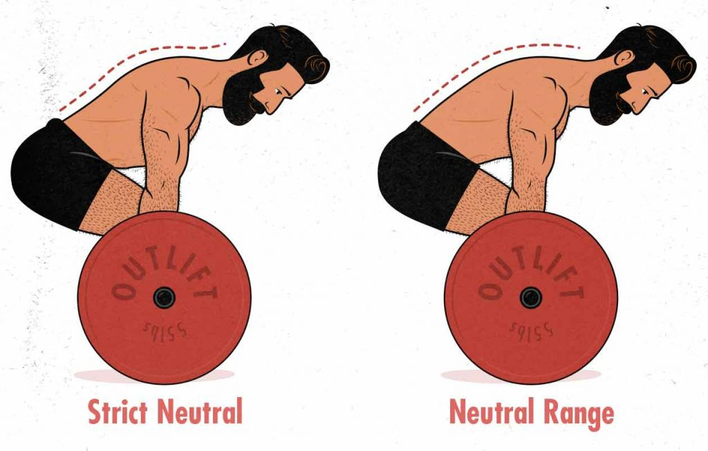 Illustration of the spinal position while deadlifting (neutral spine versus neutral range).