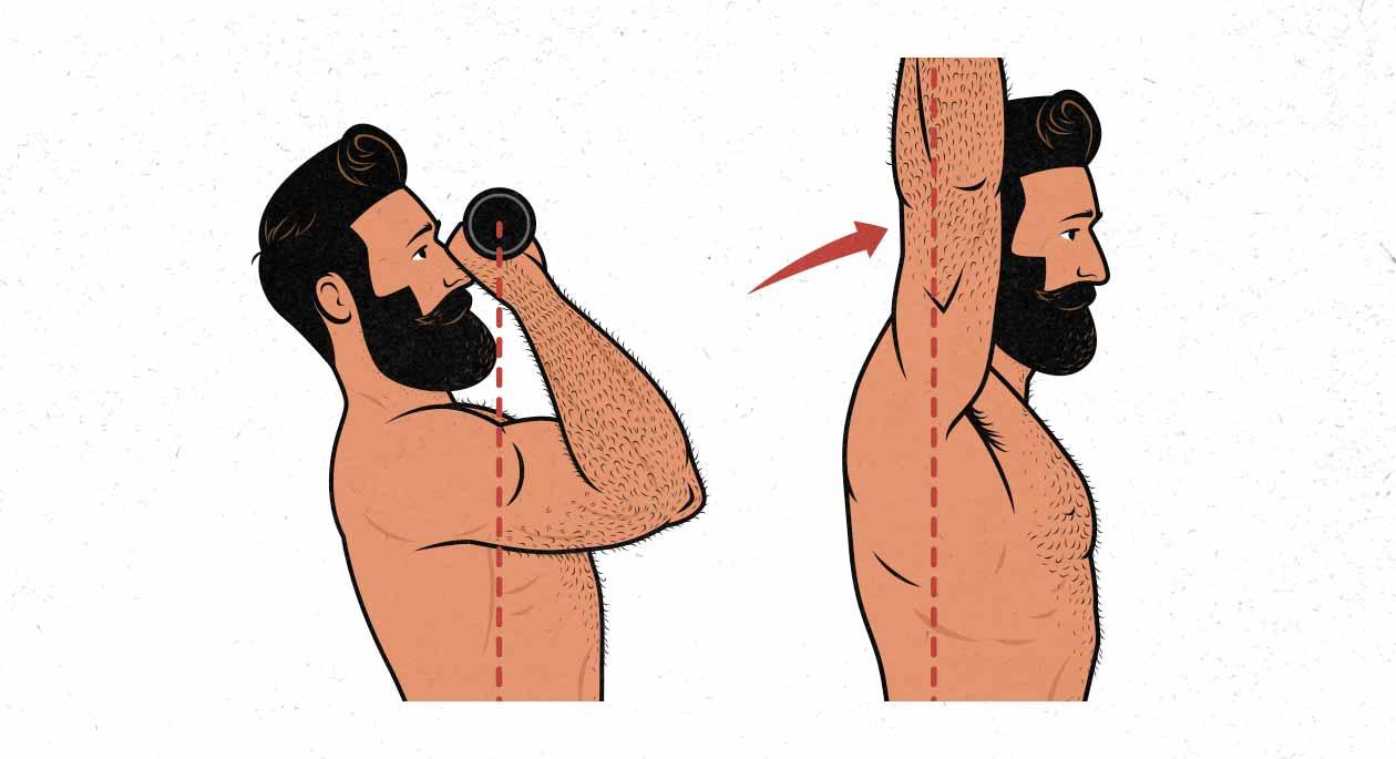 """Ilustración del movimiento de la cabeza """"a través de la ventana"""" en un press por encima de la cabeza"""