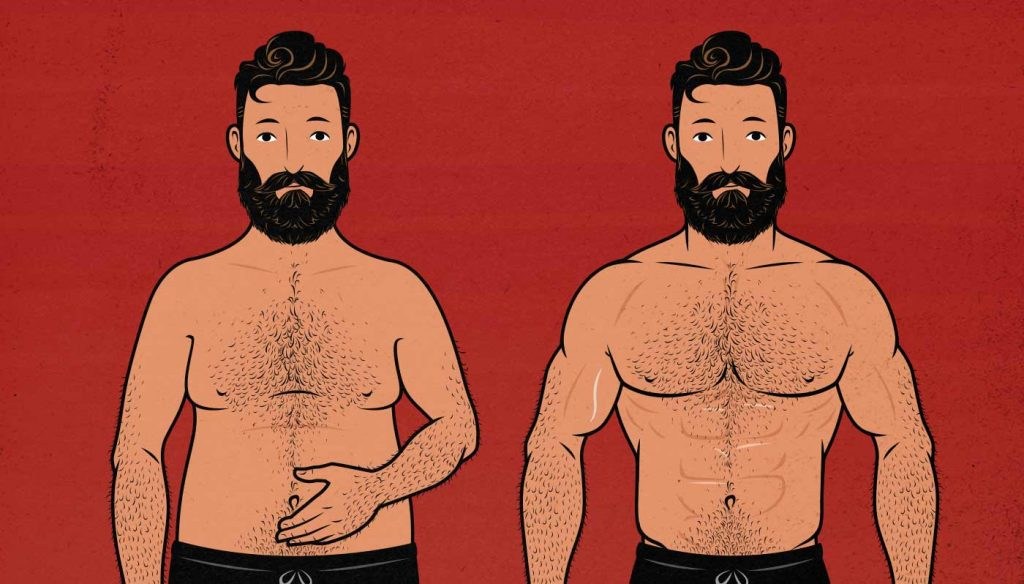 Before and after illustration of an overweight man becoming lean and muscular.