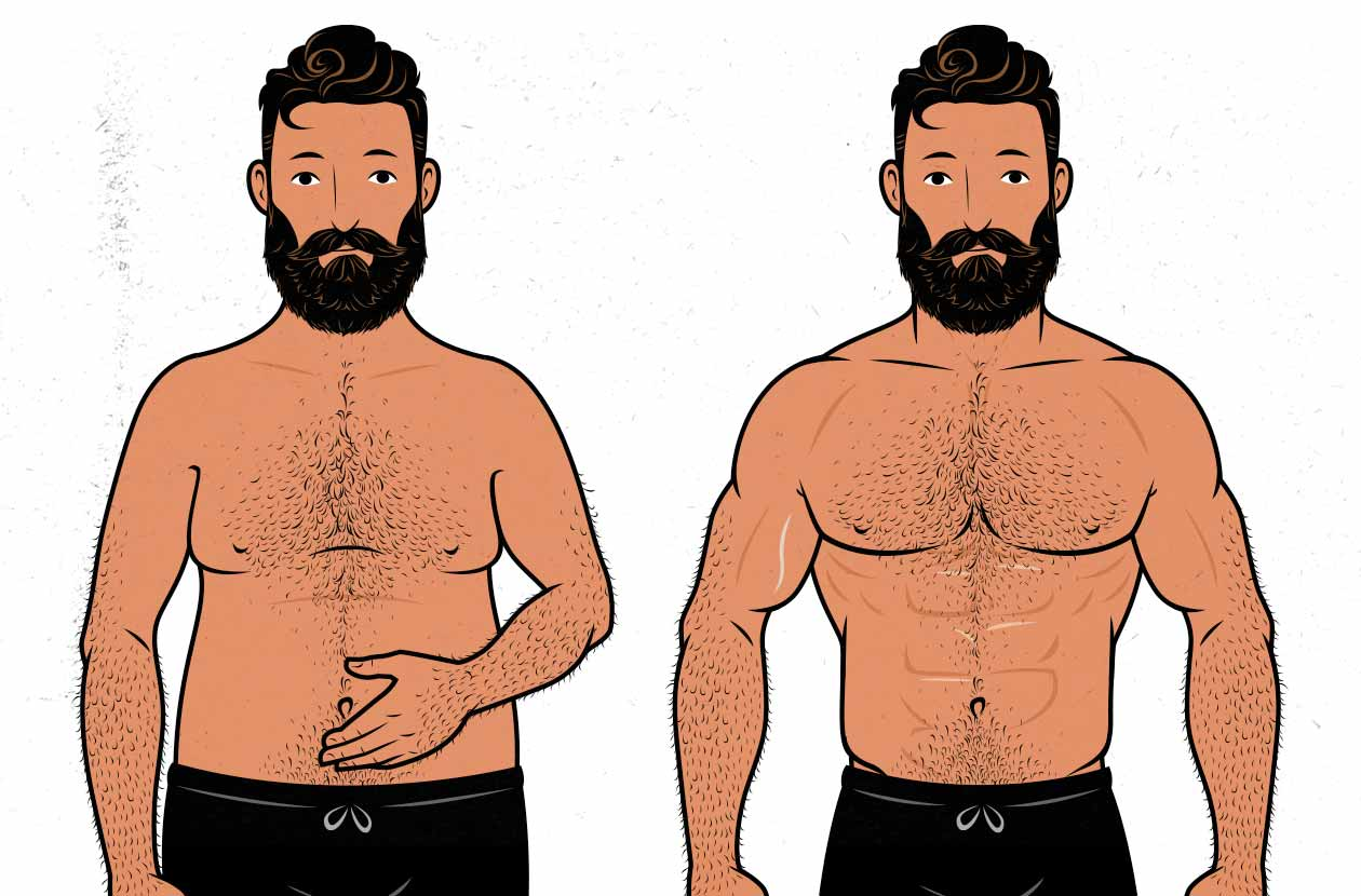 Before and after illustration of a fat man losing weight and building muscle.