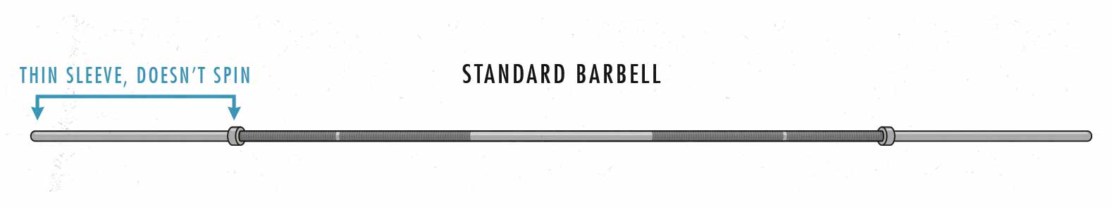 Illustration of a cheap standard barbell.
