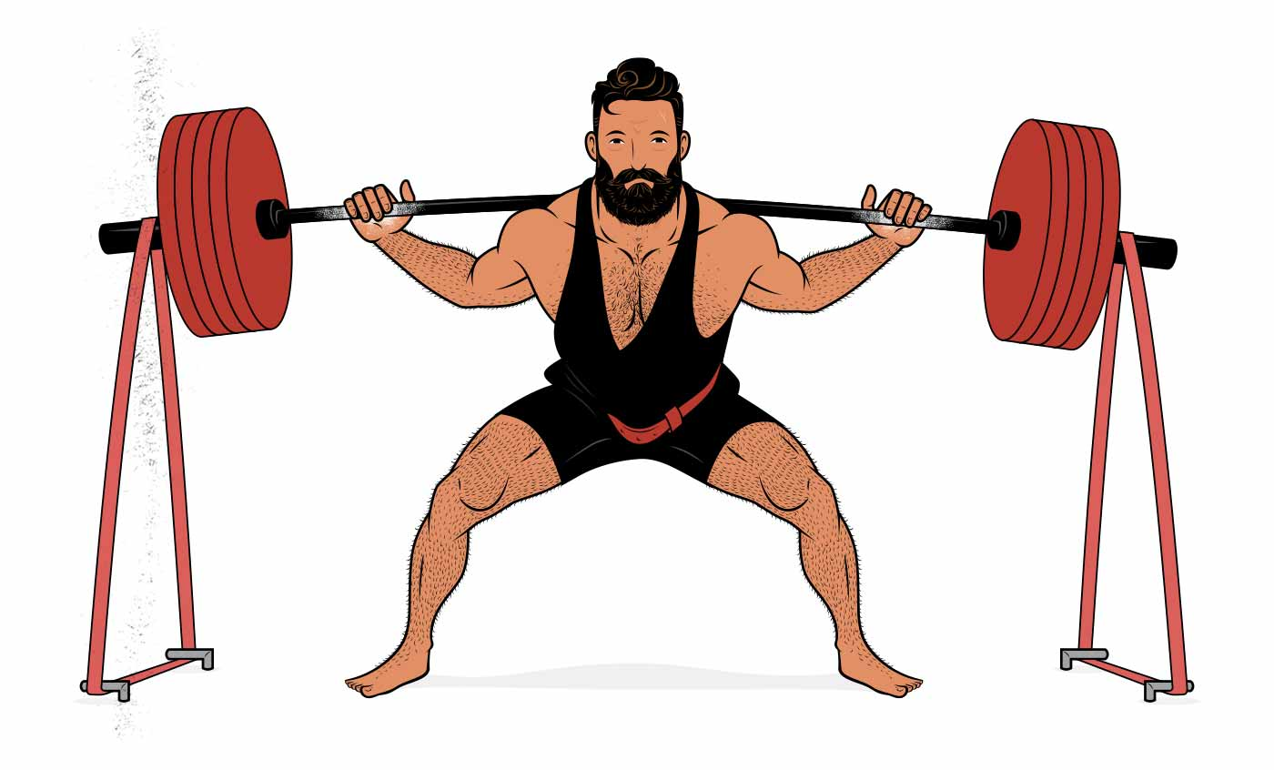 Illustration of a powerlifters using accommodating resistance