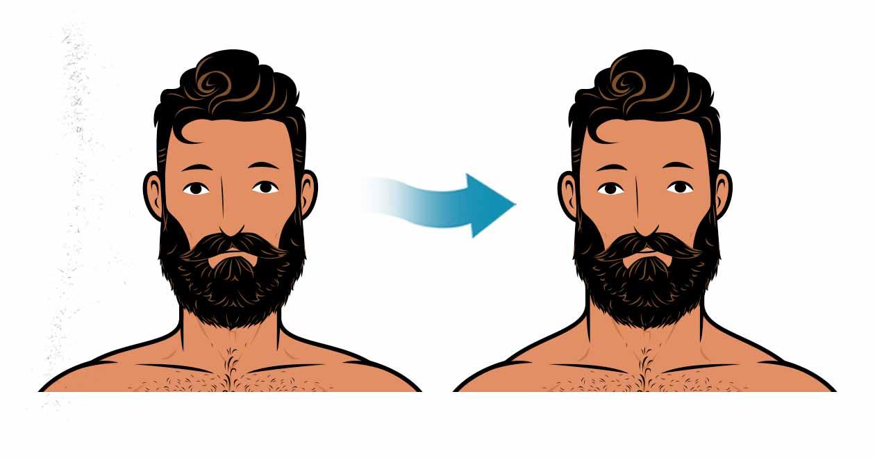 Ilustración de la transformación de un hombre al aumentar el tamaño de su cuello