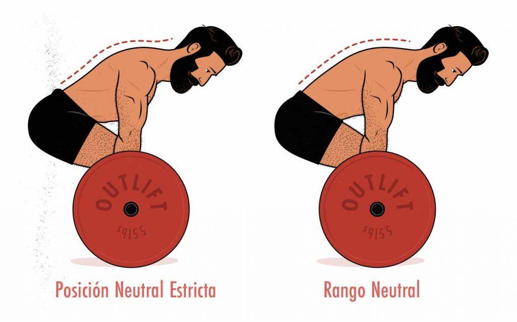 Ilustración de un hombre haciendo un peso muerto con una posición de la columna neutral estricta y otro con una posición dentro del rango neutral.