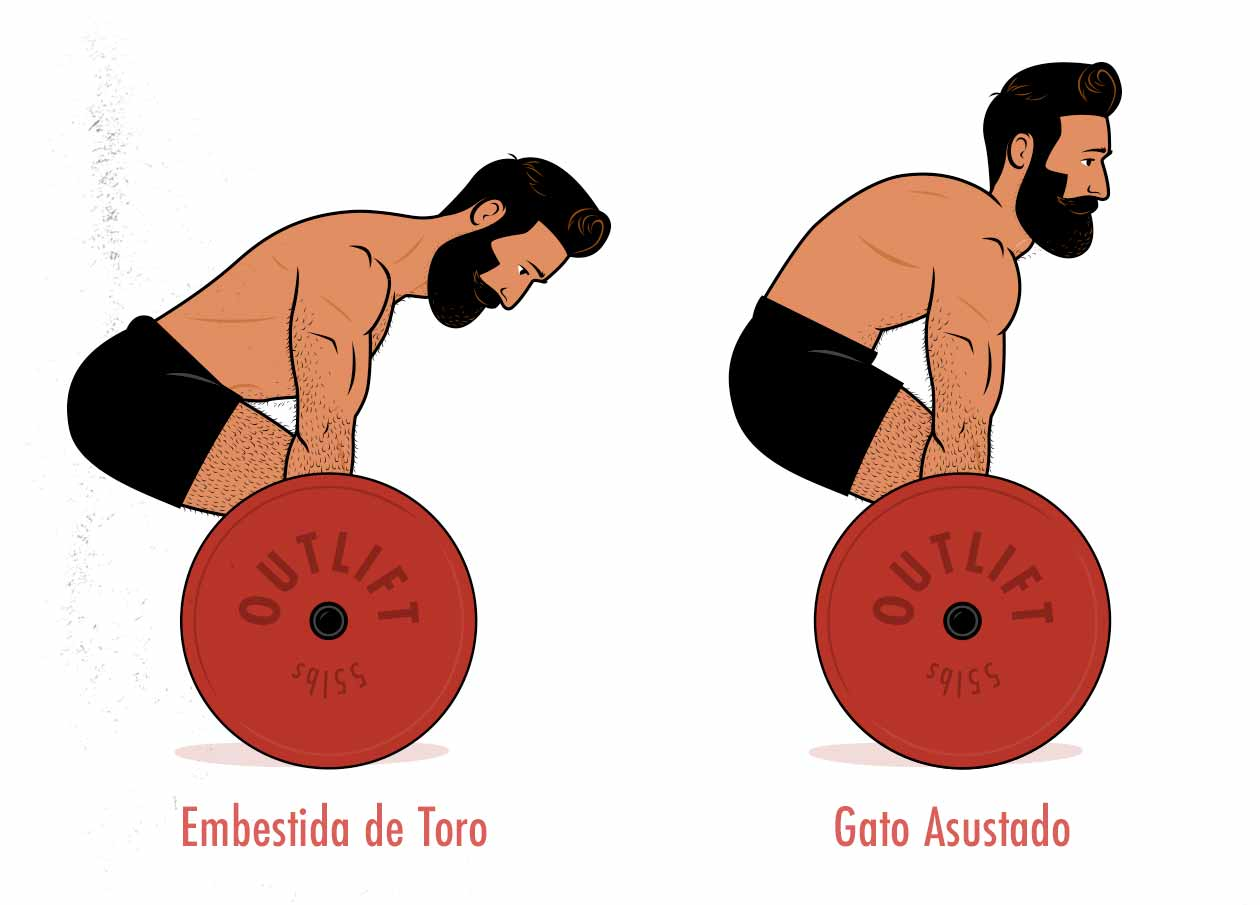Ilustración de un hombre haciendo un peso muerto con la columna recta y con la columna curvada.