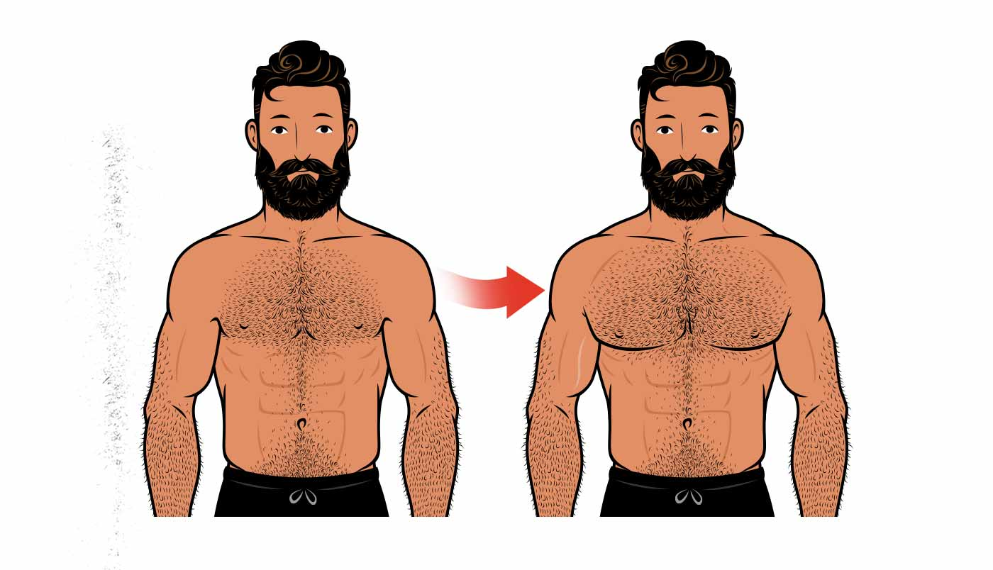 Illustration of a man bulking up a small, lagging chest.