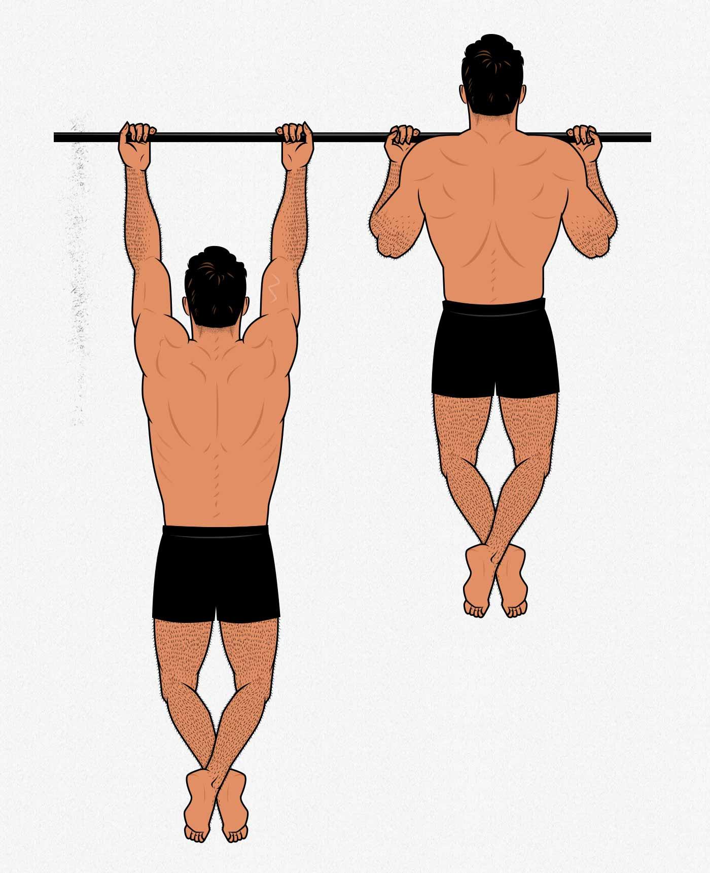 Ilustración de un hombre haciendo un chin-up con un rango de movimiento completo
