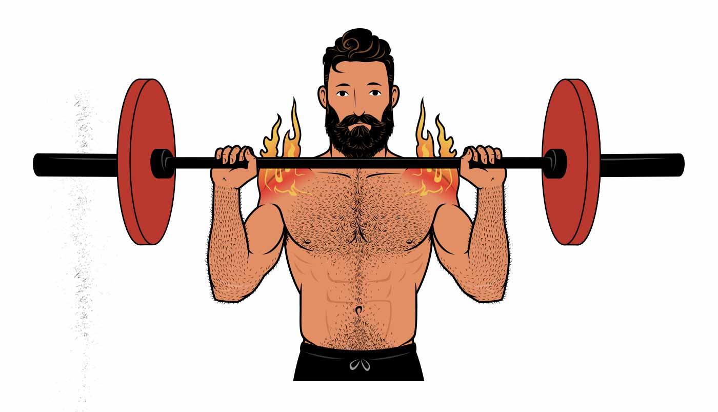 Illustration showing a man doing the overhead press with burning side delts.
