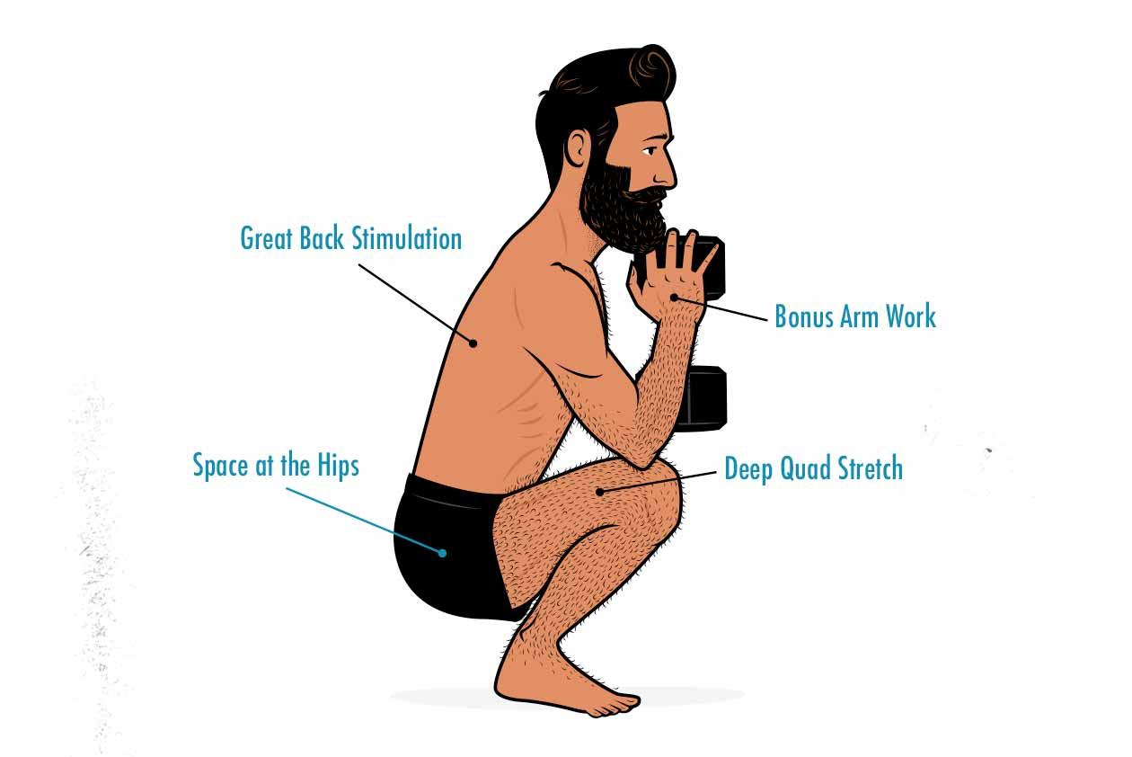 Illustration of a man doing a dumbbell goblet squat.