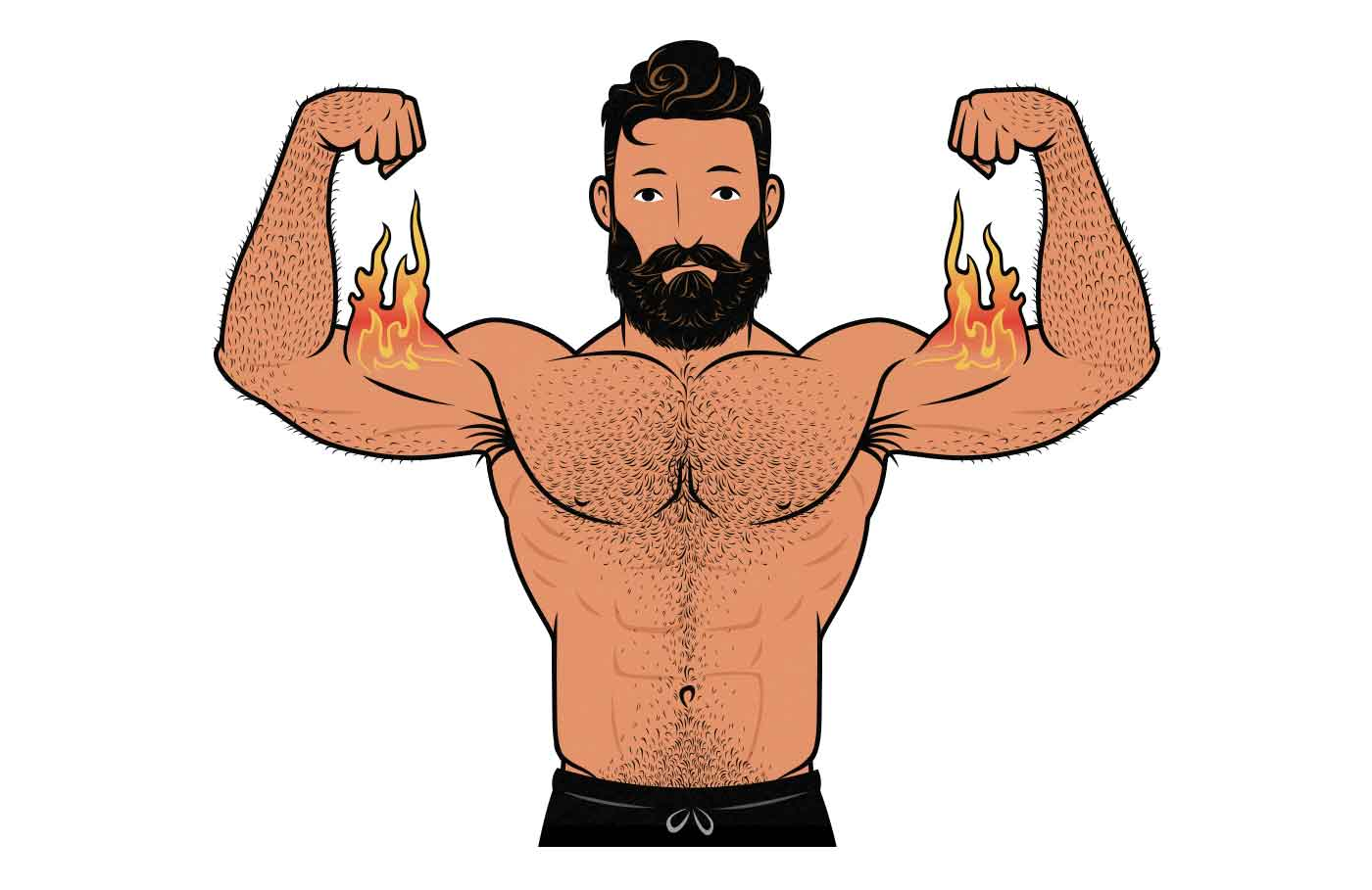 Illustration of a man with burning biceps after doing moderate-rep-range hypertrophy training.