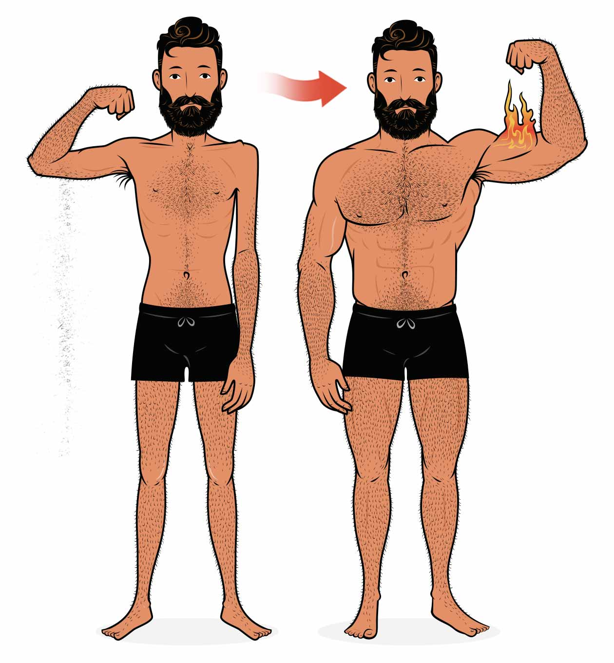 Outlift illustration showing a skinny man building muscle by lifting in the hypertrophy rep range.