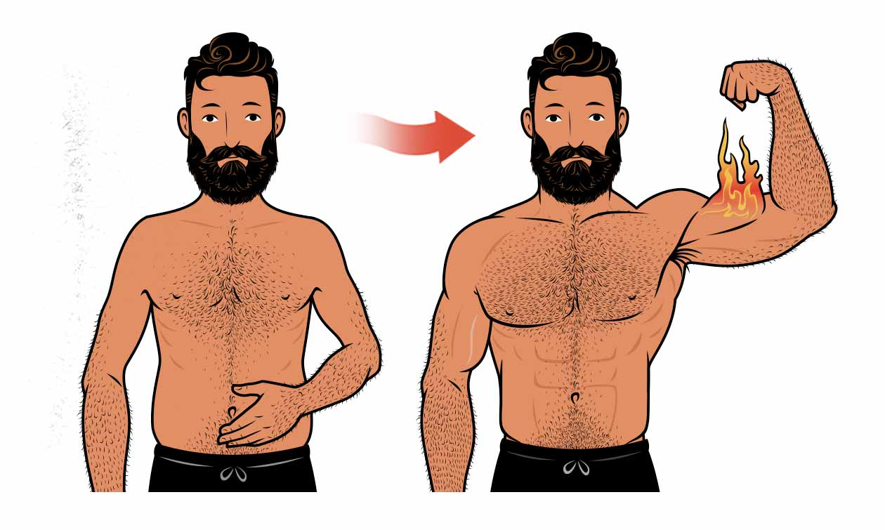 Illustration of a skinny-fat guy building muscle and losing fat.