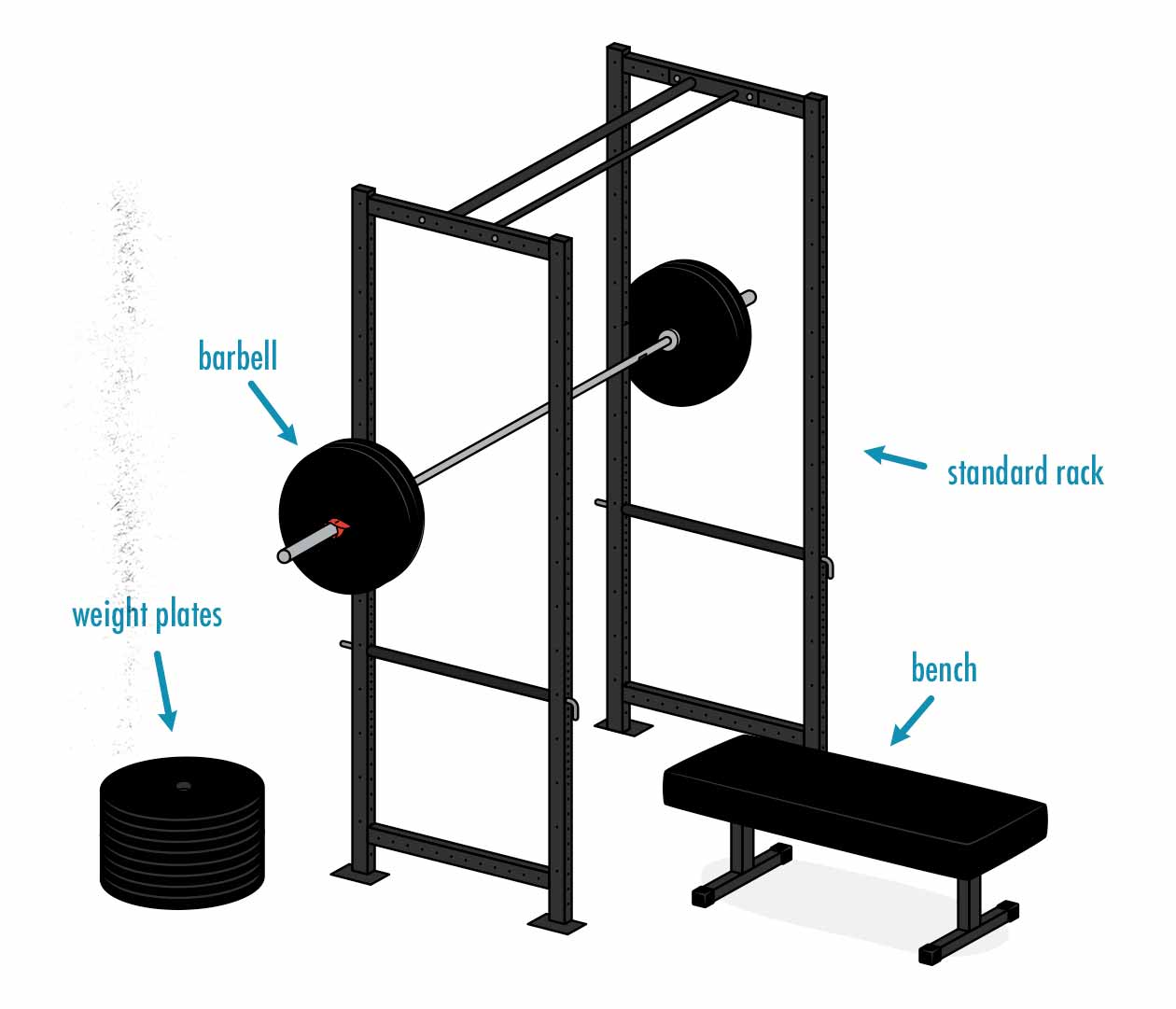 Illustration of the barbell home gym for Starting Strength or StrongLifts 5x5