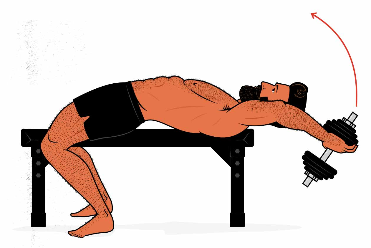 Illustration showing how the dumbbell pullover can be used as an alternative to the lat pulldown exercise.