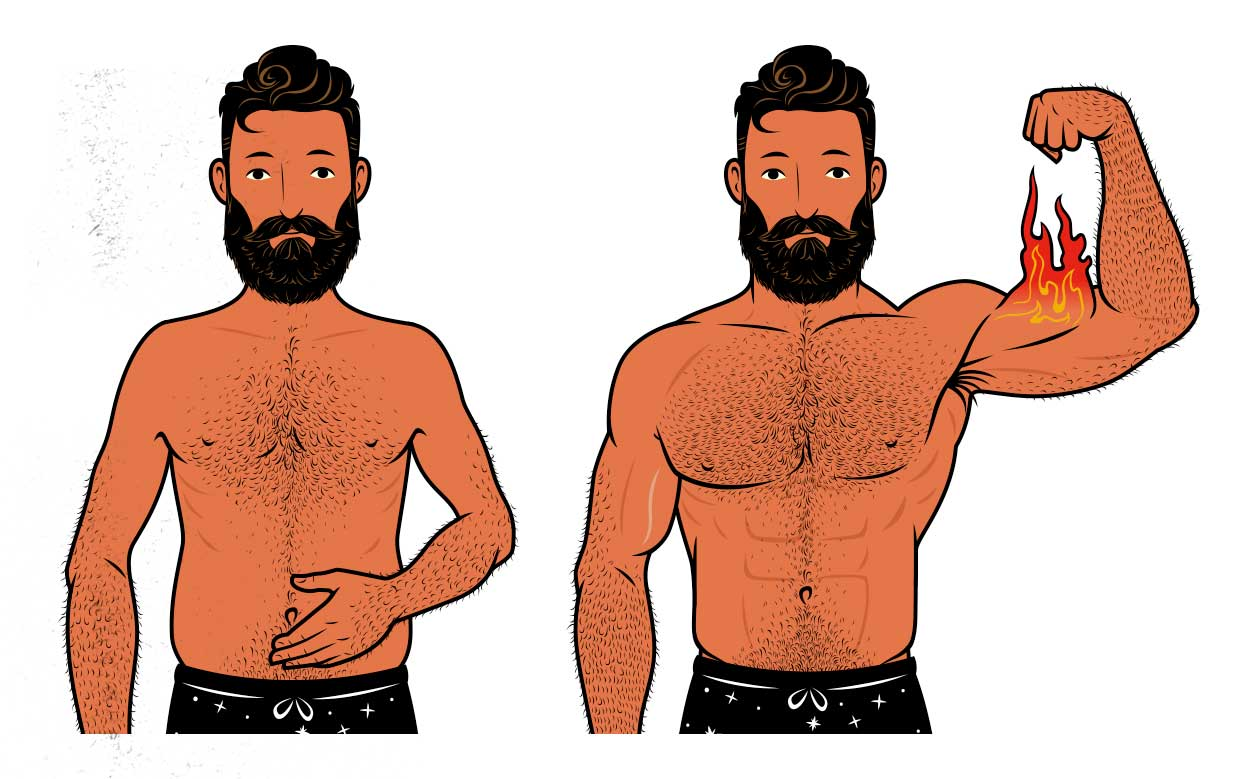 Before and after illustration showing a skinny fat man building muscle, becoming lean and muscular.