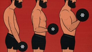 The Hypertrophy Training Guide: How to Lift for Muscle Size