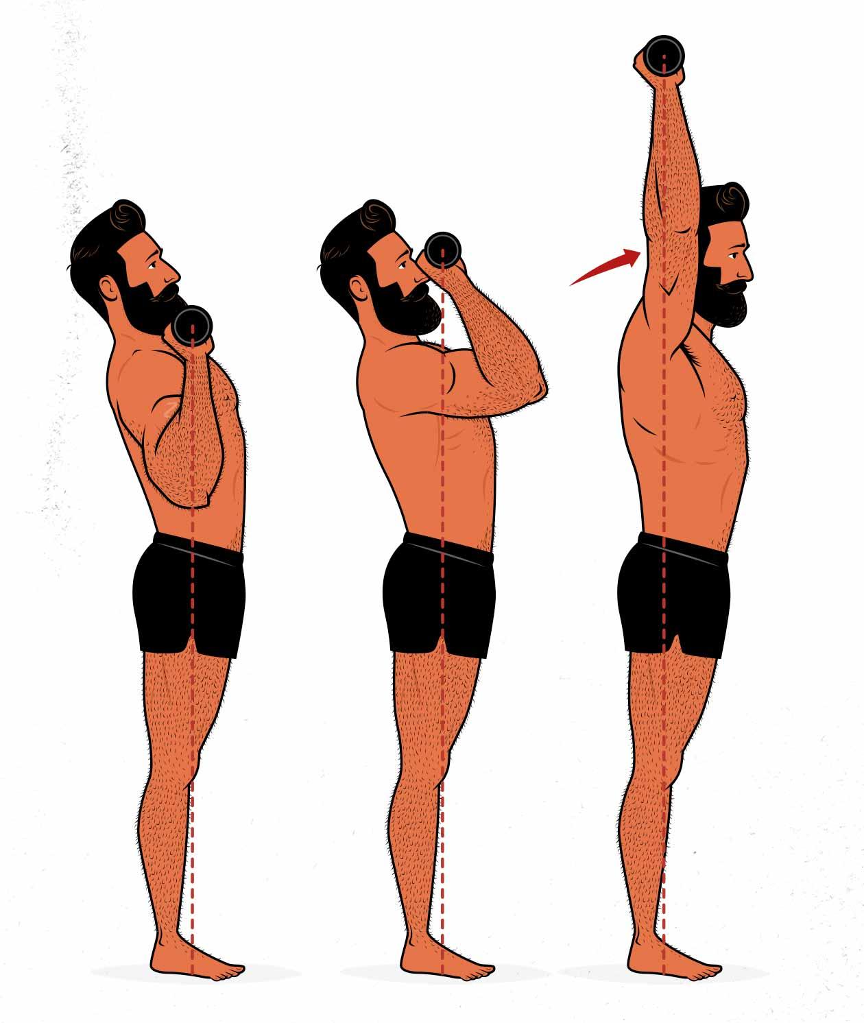 Ilustración de un press de hombro estricto.