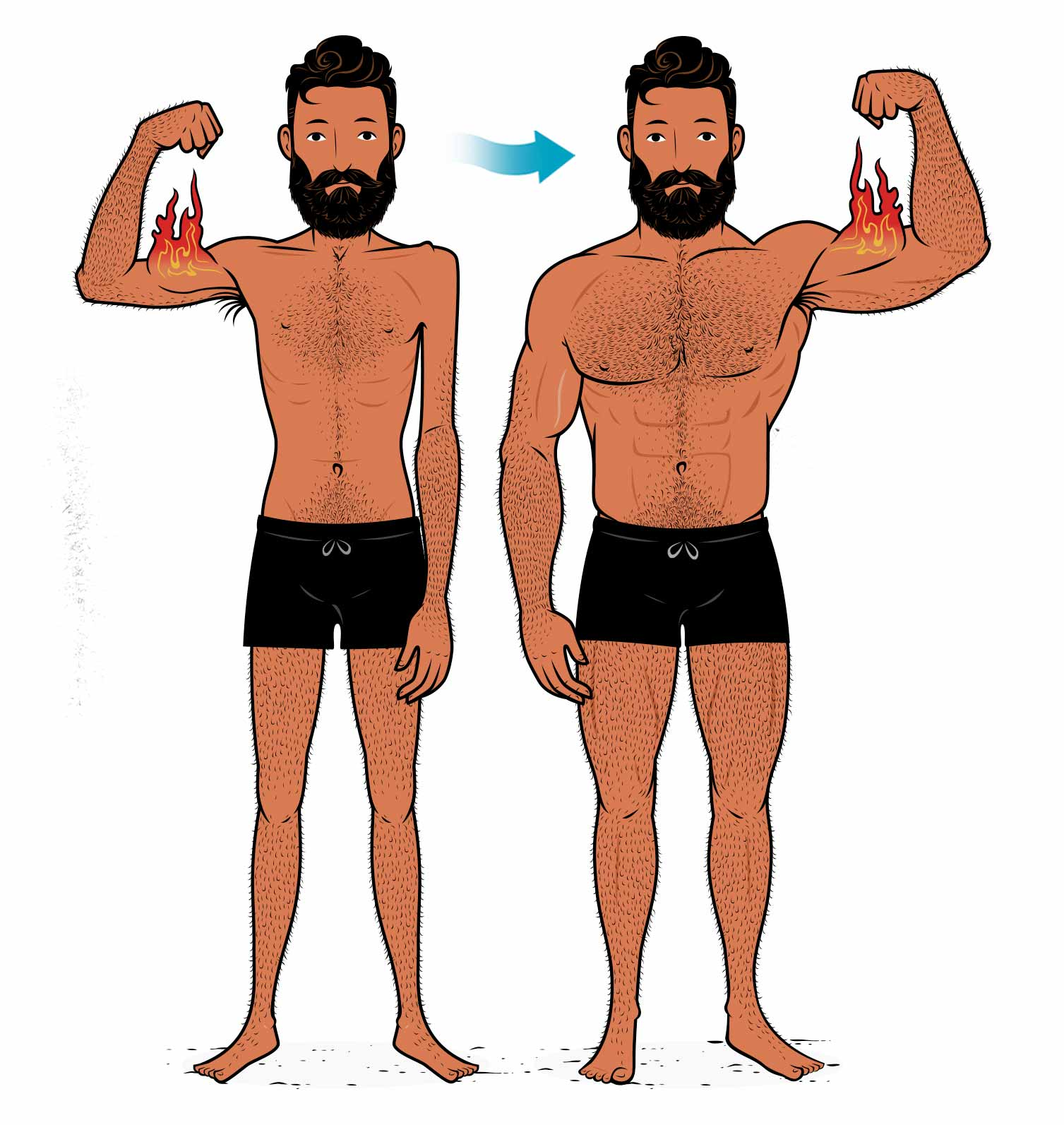 Outlift illustration of a skinny man building muscle.